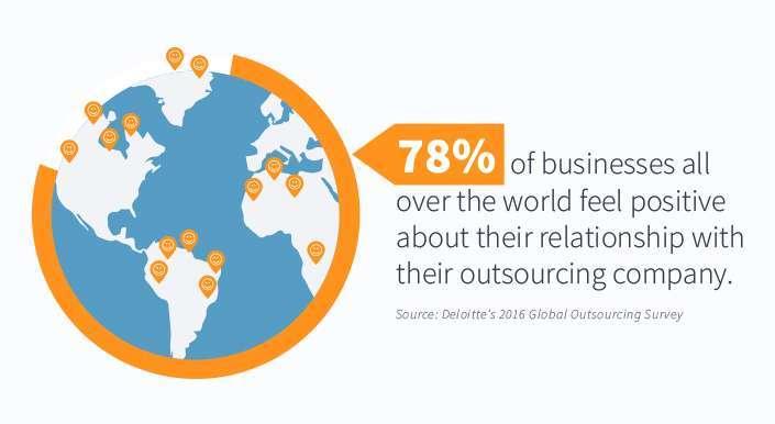 Deloitte's 2016 global outsourcing survey