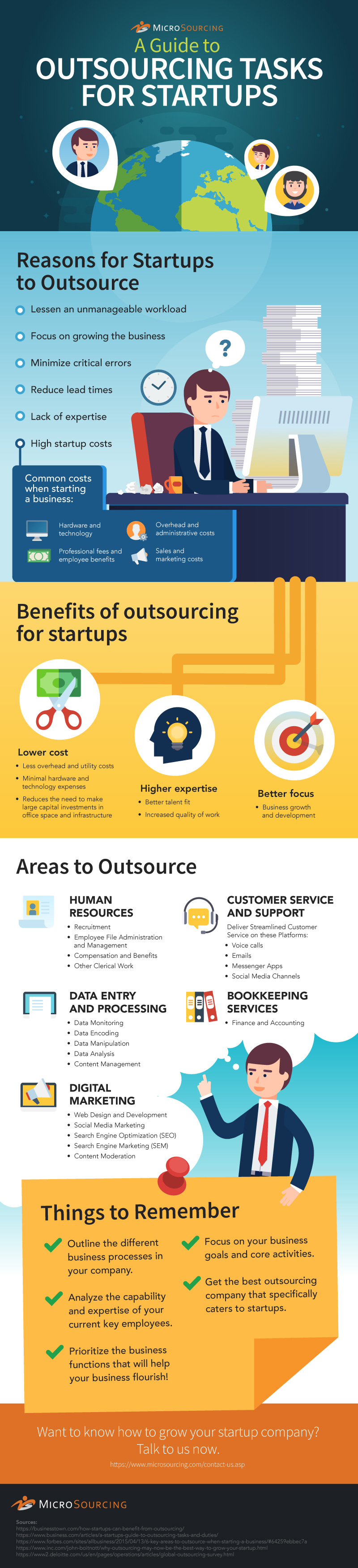 ms-a-guide-to-outsourcing-tasks-for-startupsinfographics