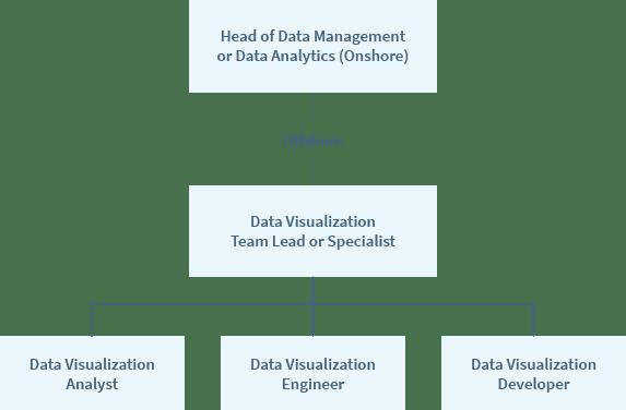 M_Web_data management_teams_data visualization