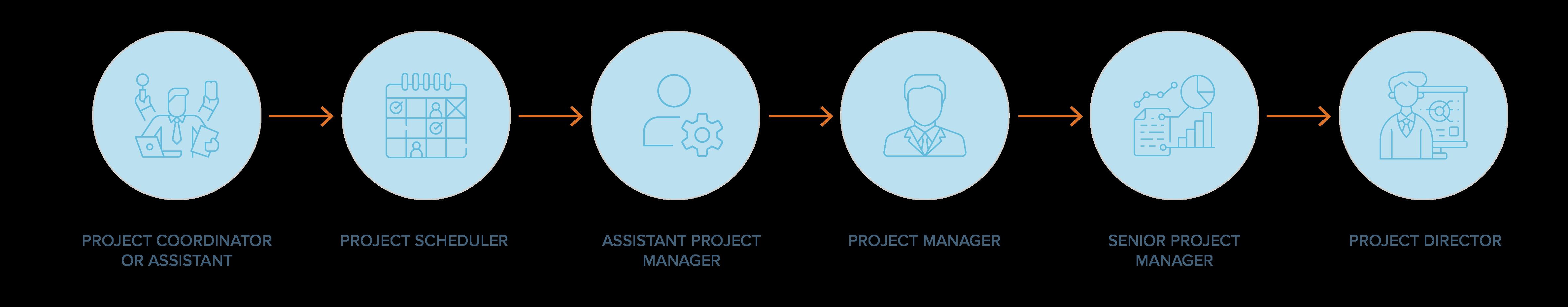 Outsource Project Management Services-01 (1)